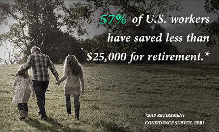 53% of U.S. workers have saved less than $25,000 for retirement.* -- *2009 Retirement Confidence Survey, EBRI